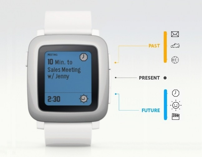 pebble time montre connectée